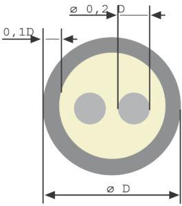 Figur 2. Tvärsnitt genom metallmantlad kabel.