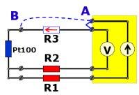 Korrekt inkoppling av 3-tråds Pt100 till 4-trådsindikator innebär att övergång till 3-trådsprincipen ska ske så nära givaren som möjligt för lägsta mätfel. Anslutning vid B ger lägre felvisning än vid A. Orsaken är att strömgenerator-slingan ska vara separerad från voltmeterkretsen (R3) utom i själva Pt100-elementet.