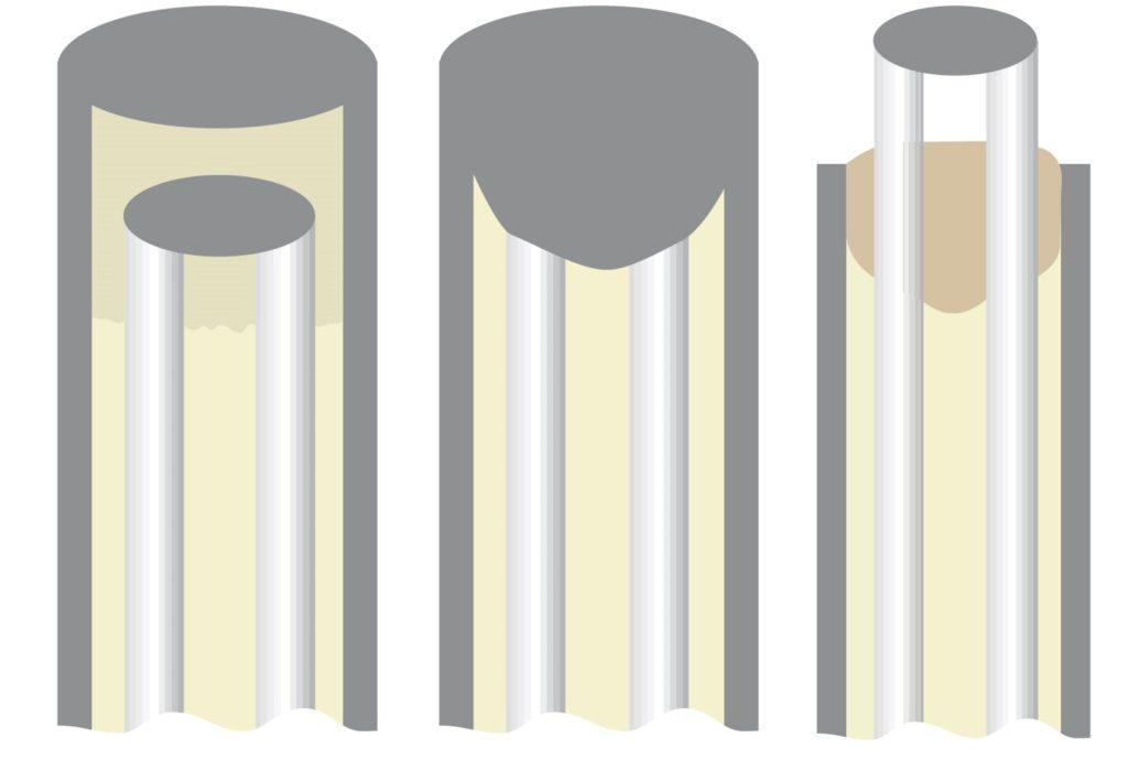 Figur 4A. Isolerad mätpunkt  Figur 4B. Jordad mätpunkt  Figur 4C. Exponerad mätpunkt.